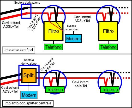 Schema Collegamento Filtro Lte : Thread ufficiale filtri e splitter adsl guida all uso